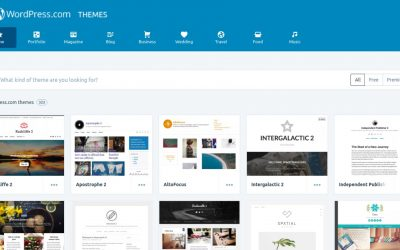 Gratis WordPress templates voor WordPress.com blogs