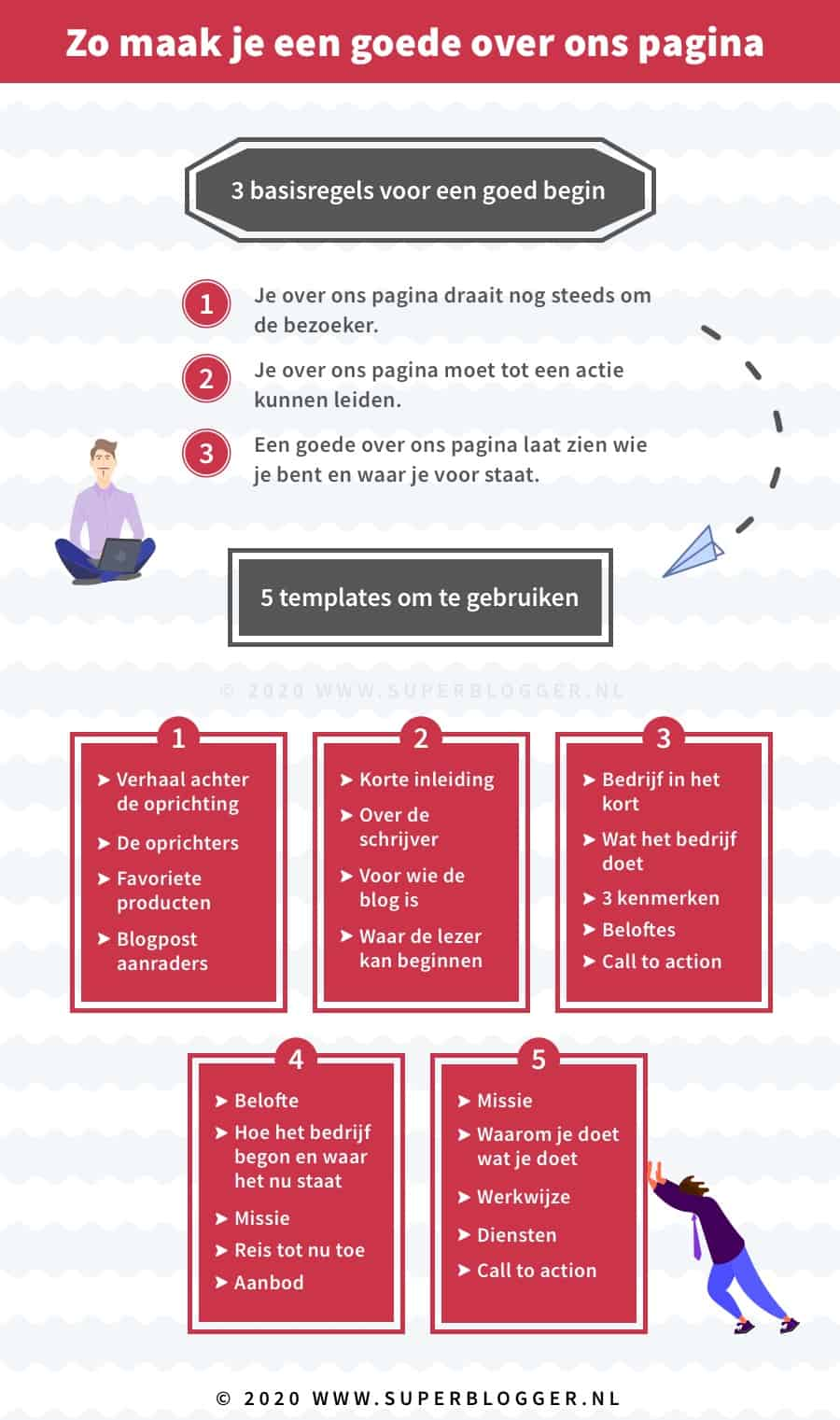 Infographic met de 5 over ons pagina templates