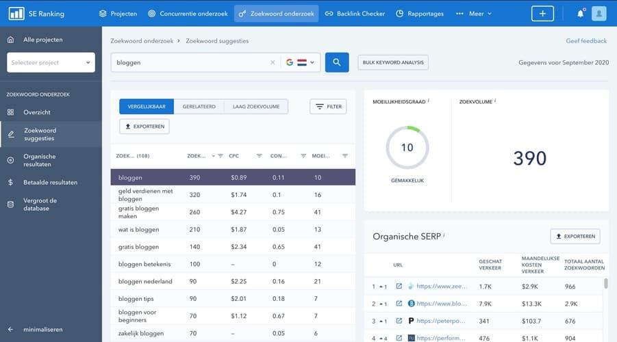 Zoekwoorden onderzoek tool SE Ranking